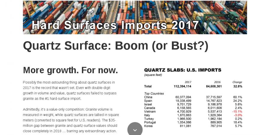 Quartz Surfaces - 2017 US Hard Surface Imports Report