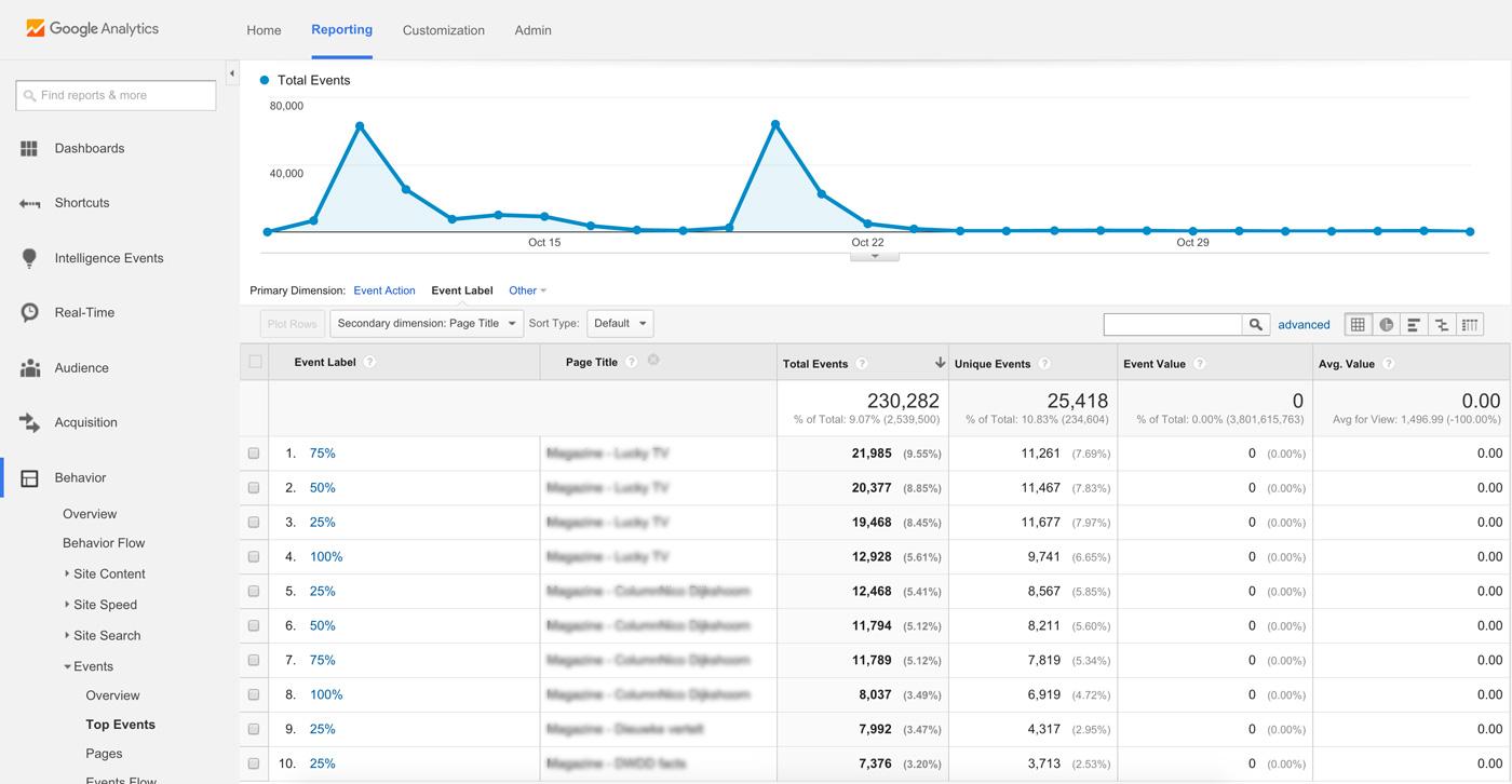 google analytics scroll depth